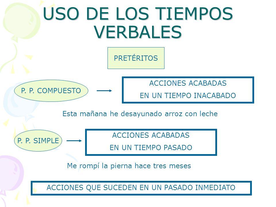 USO DE LOS TIEMPOS VERBALES PRETÉRITOS P. P. COMPUESTO P.