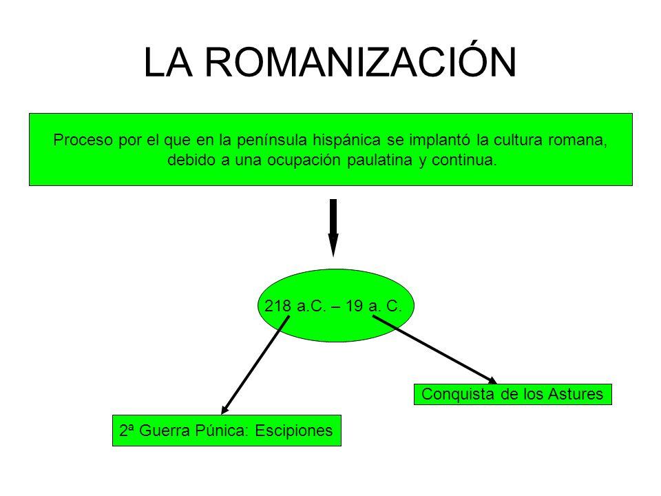 LA ROMANIZACIÓN Proceso por el que en la península hispánica se implantó la cultura romana, debido a una ocupación paulatina y continua.