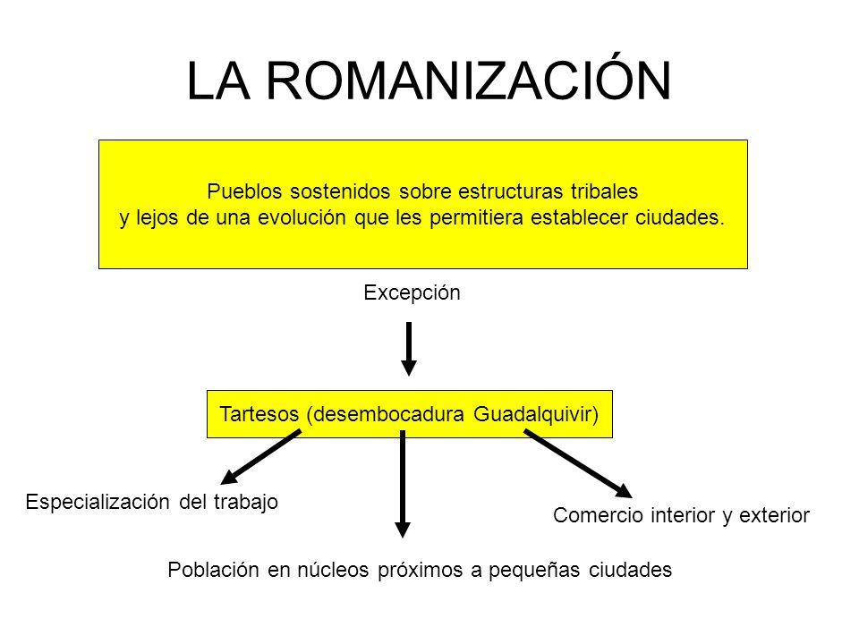 Pueblos sostenidos sobre estructuras tribales y lejos de una evolución que les permitiera establecer ciudades.