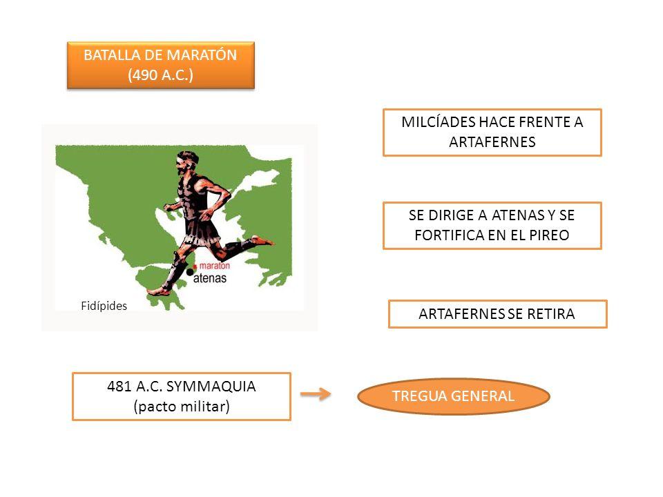 BATALLA DE MARATÓN (490 A.C.) BATALLA DE MARATÓN (490 A.C.) Fidípides MILCÍADES HACE FRENTE A ARTAFERNES SE DIRIGE A ATENAS Y SE FORTIFICA EN EL PIREO