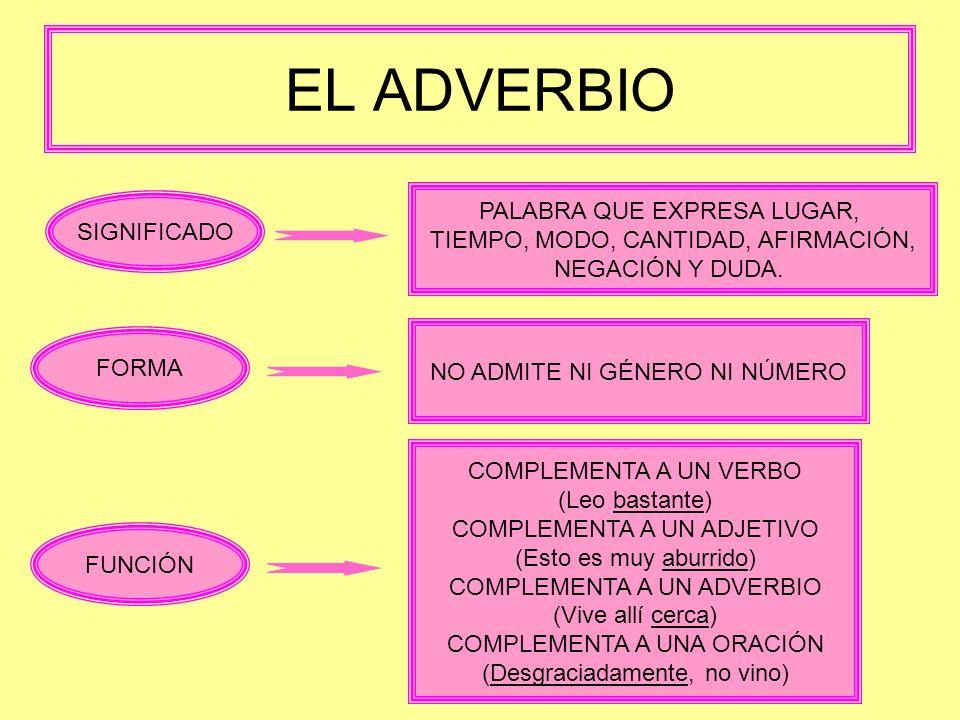 EL ADVERBIO CLASES DE ADVERBIOS LUGAR (aquí, allí, cerca, fuera…) TIEMPO (hoy, pronto, antes…) MODO (así, bien, mal) CANTIDAD (bastante, más, poco…) AFIRMACIÓN (sí, ciertamente…) NEGACIÓN (no, tampoco, nunca…) DUDA (quizá, posiblemente…)