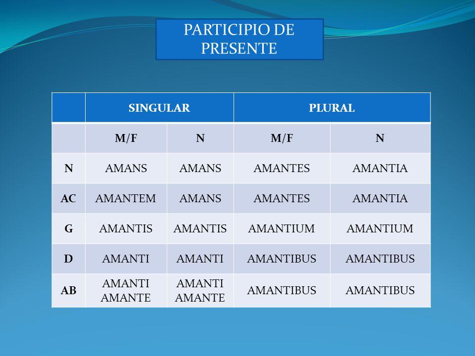 PARTICIPIO DE PERFECTO SINGULARPLURAL MFNMFN NAMATUSAMATAAMATUMAMATIAMATAEAMATA ACAMATUMAMATAMAMATUMAMATOSAMATASAMATA GAMATIAMATAEAMATI AMATORUM AMATARUM AMATORUM DAMATOAMATAEAMATOAMATIS ABAMATOAMATAAMATOAMATIS