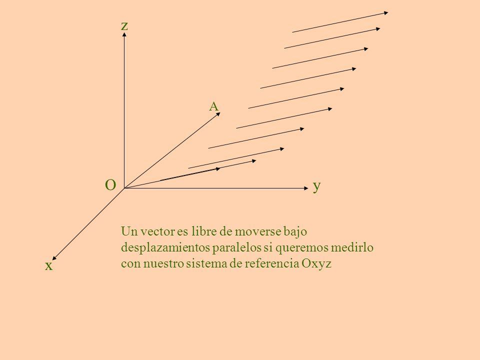 Un vector es libre de moverse bajo desplazamientos paralelos si queremos medirlo con nuestro sistema de referencia Oxyz x yO A z
