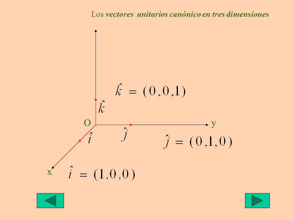Los versores cartesianos como una base z y O x y z x r P M N