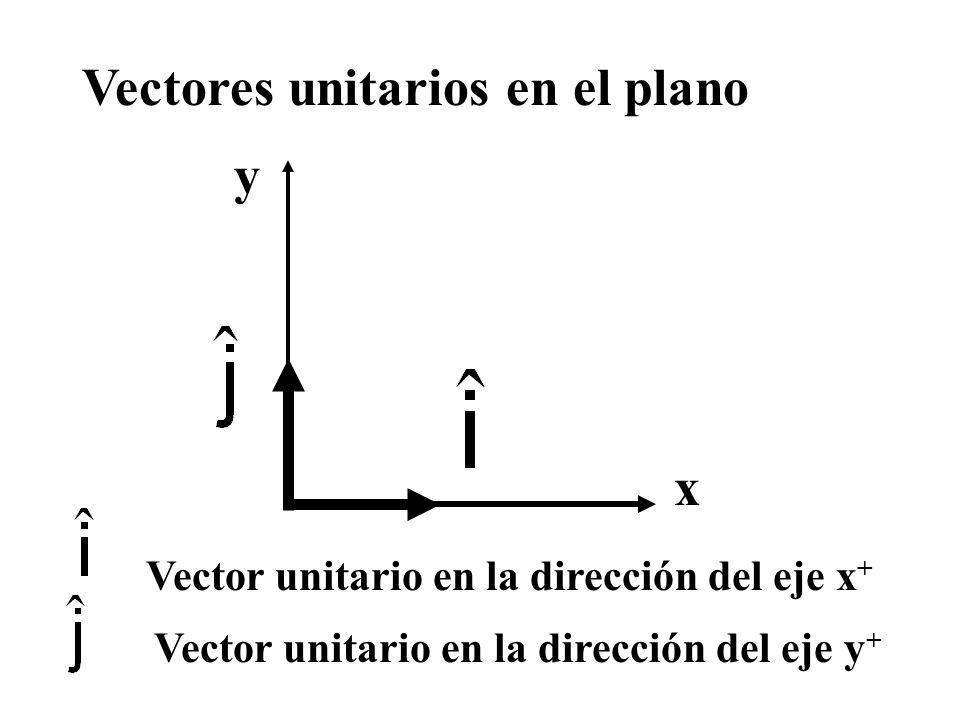 Ejemplo 8: Hallar el vector resultante de la suma de los siguientes vectores AB C A B CR = 2
