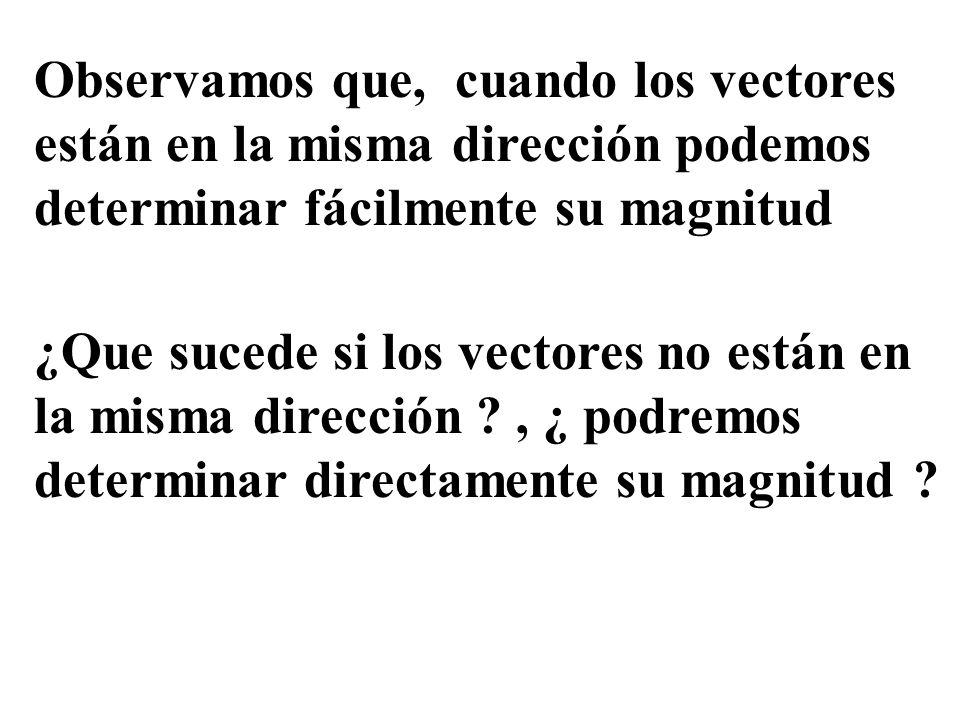 Observaciones: Las componentes rectangulares de un vector dependen del sistema coordenado elegido. La magnitud del vector no cambia. Permanece invaria