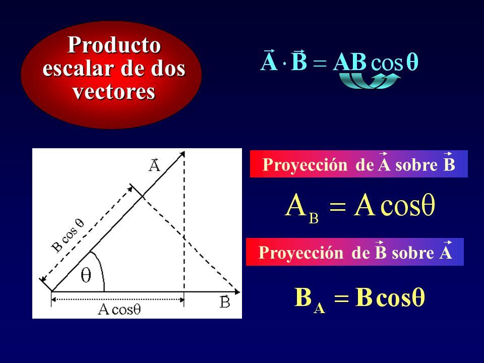 x y z (x 1,y 1,z 1 ) (x 2,y 2,z 2 )