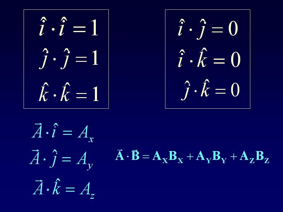 Producto escalar de dos vectores Proyección de A sobre B Proyección de B sobre A