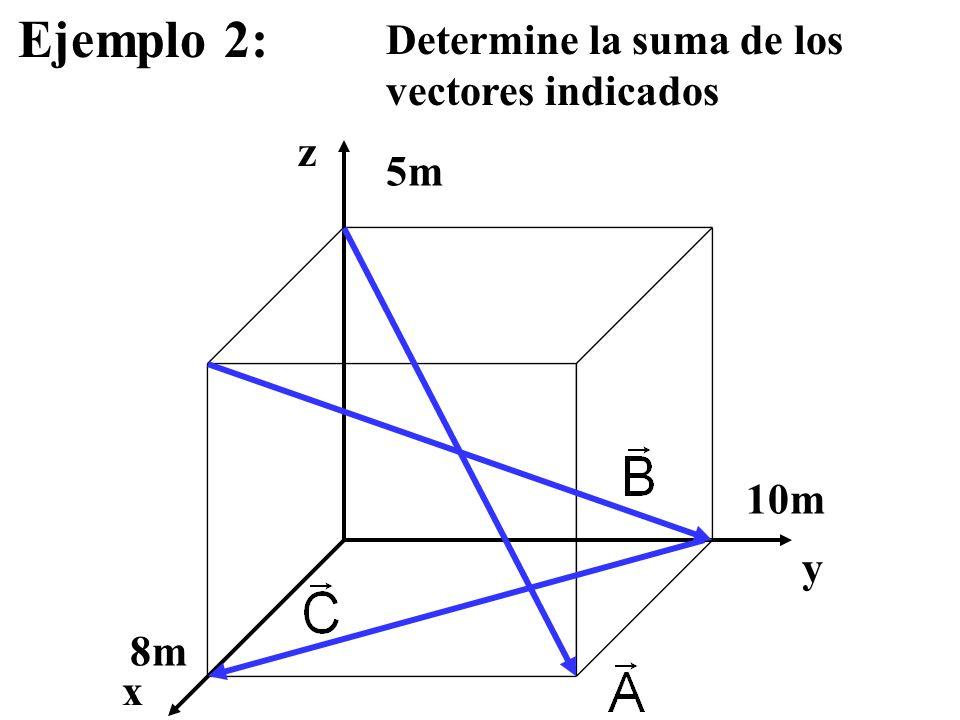 Determinese la suma de los siguientes vectores: Ejemplo 1: