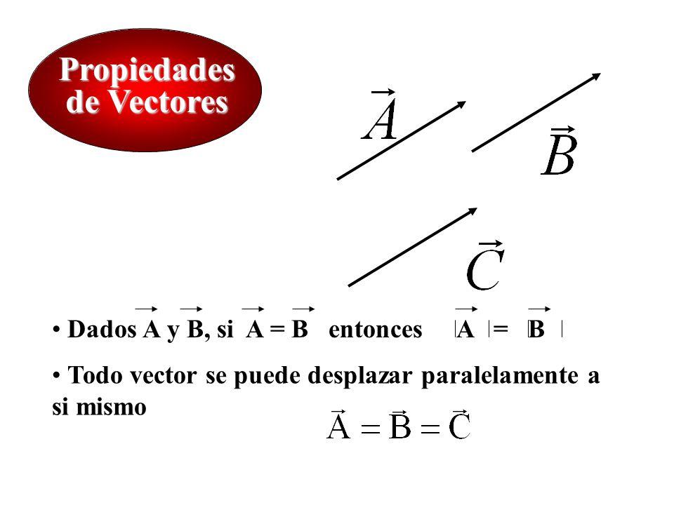 Ejemplo 9 Dados los vectores: Determine : a) El producto escalar entre ellos.