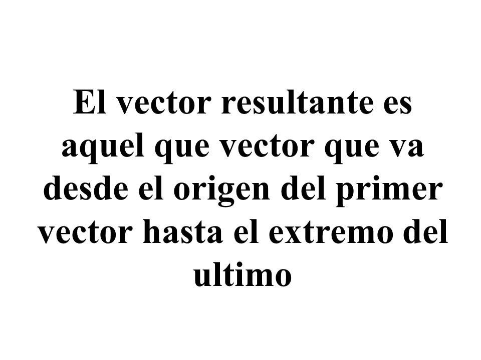 El vector resultante es aquel que vector que va desde el origen del primer vector hasta el extremo del ultimo