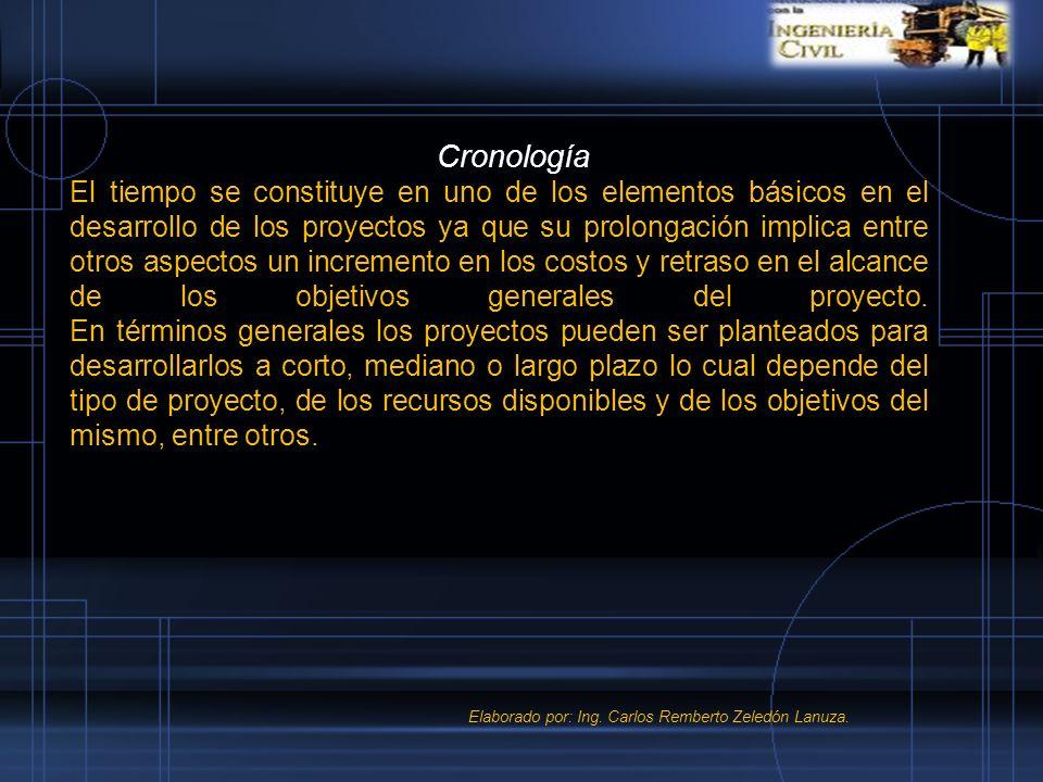 Cronología El tiempo se constituye en uno de los elementos básicos en el desarrollo de los proyectos ya que su prolongación implica entre otros aspect