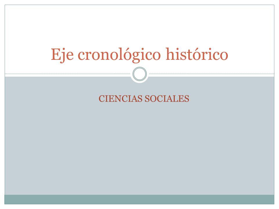 Eje cronológico histórico CIENCIAS SOCIALES