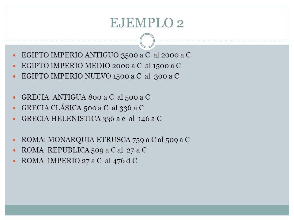 EJEMPLO 2 EGIPTO IMPERIO ANTIGUO 3500 a C al 2000 a C EGIPTO IMPERIO MEDIO 2000 a C al 1500 a C EGIPTO IMPERIO NUEVO 1500 a C al 300 a C GRECIA ANTIGU