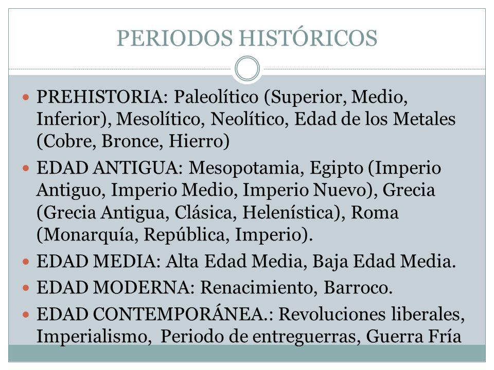 PERIODOS HISTÓRICOS PREHISTORIA: Paleolítico (Superior, Medio, Inferior), Mesolítico, Neolítico, Edad de los Metales (Cobre, Bronce, Hierro) EDAD ANTI