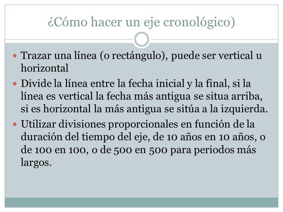 ¿Cómo hacer un eje cronológico) Trazar una línea (o rectángulo), puede ser vertical u horizontal Divide la línea entre la fecha inicial y la final, si
