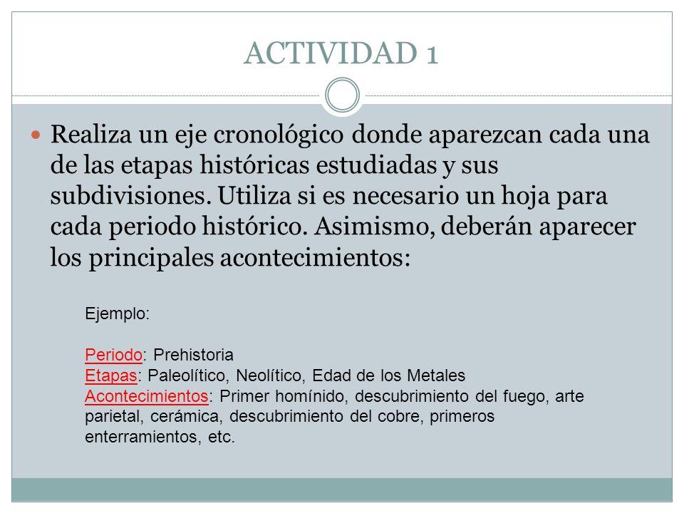 ACTIVIDAD 1 Realiza un eje cronológico donde aparezcan cada una de las etapas históricas estudiadas y sus subdivisiones. Utiliza si es necesario un ho
