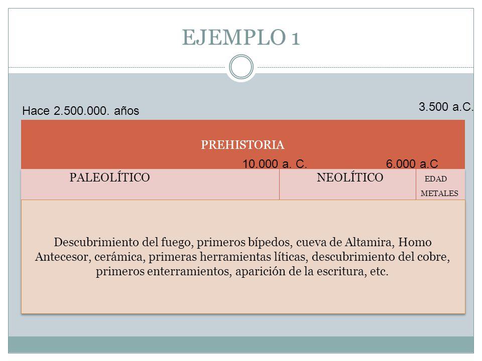 EJEMPLO 1 PREHISTORIA PALEOLÍTICO NEOLÍTICO EDAD METALES PALEOLÍTICO NEOLÍTICO EDAD METALES Hace 2.500.000. años 3.500 a.C. 6.000 a.C Descubrimiento d