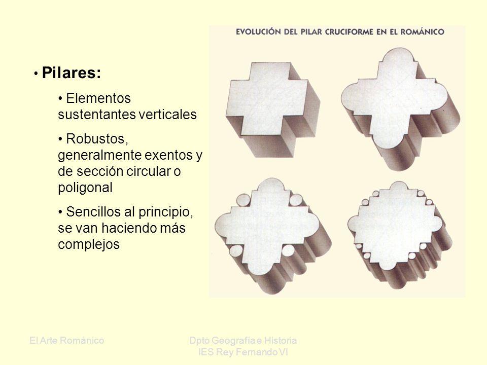 El Arte RománicoDpto Geografía e Historia IES Rey Fernando VI Contrafuertes: Sirven para reforzar los muros Adoptan la forma de una pilastra adosada a