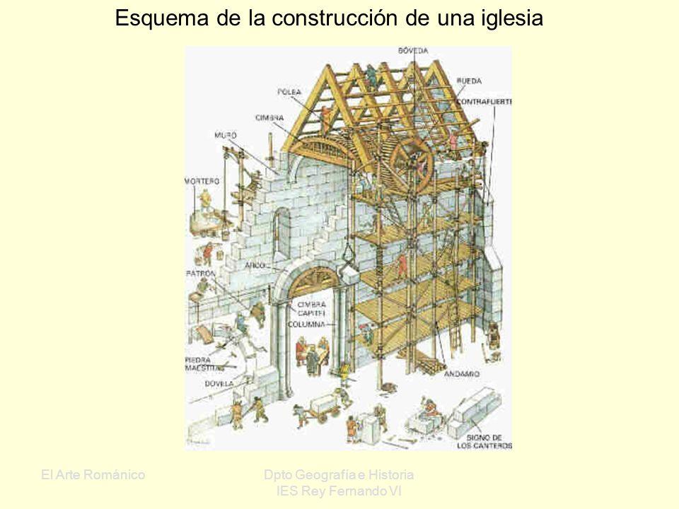 El Arte RománicoDpto Geografía e Historia IES Rey Fernando VI Cimborrio: Construcción elevada sobre el crucero Forma una torre cuadrada u octogonal