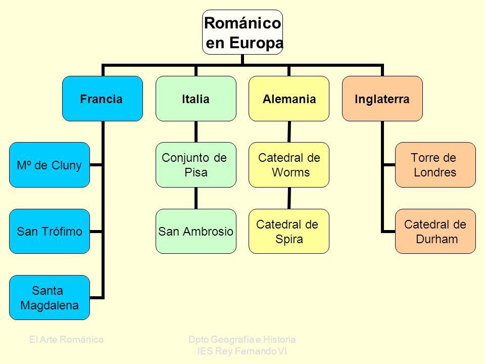 El Arte RománicoDpto Geografía e Historia IES Rey Fernando VI Claustro del Monasterio de Silos