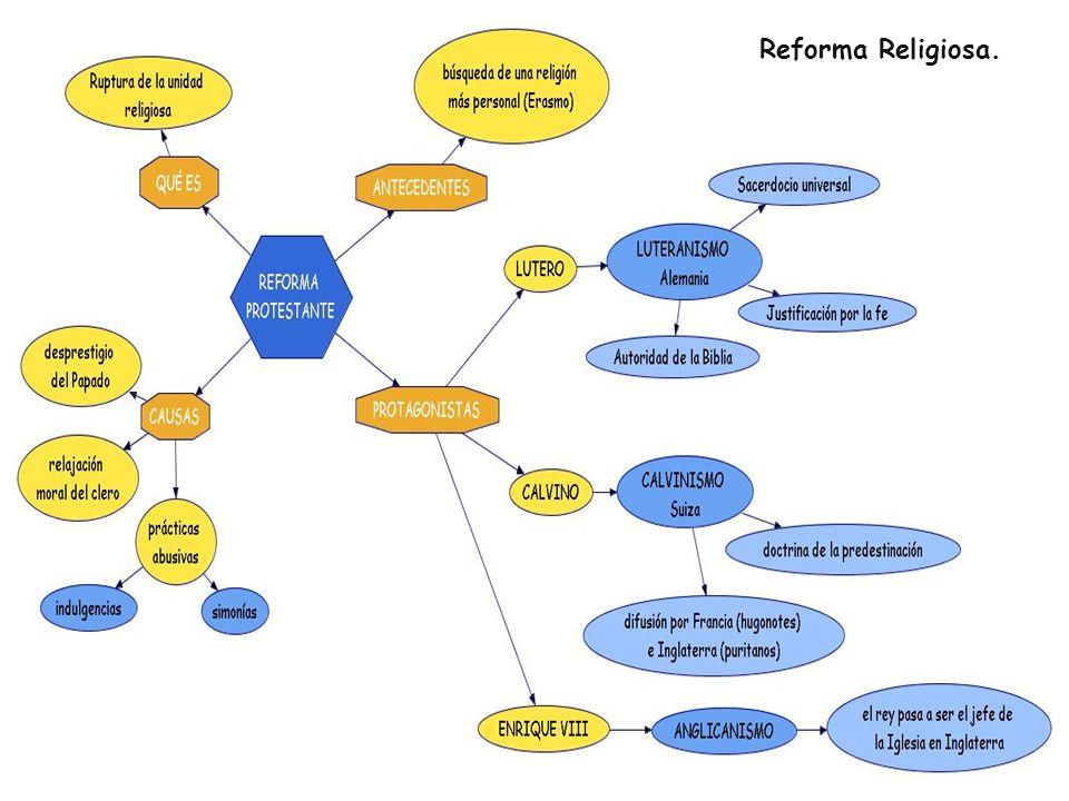 Reforma Religiosa.