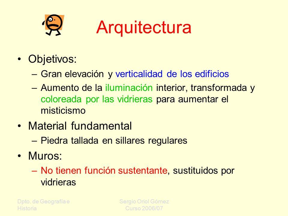 Dpto. de Geografía e Historia Sergio Oriol Gómez Curso 2006/07 Arquitectura Objetivos: –Gran elevación y verticalidad de los edificios –Aumento de la