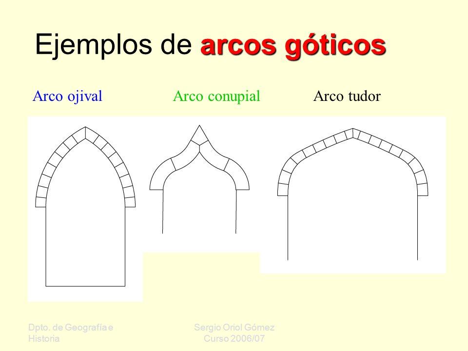 Dpto. de Geografía e Historia Sergio Oriol Gómez Curso 2006/07 arcos góticos Ejemplos de arcos góticos Arco ojivalArco conupialArco tudor