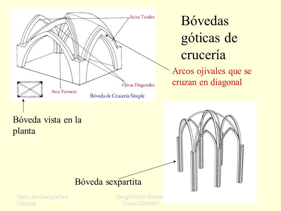 Dpto. de Geografía e Historia Sergio Oriol Gómez Curso 2006/07 Bóvedas góticas de crucería Arcos ojivales que se cruzan en diagonal Bóveda vista en la