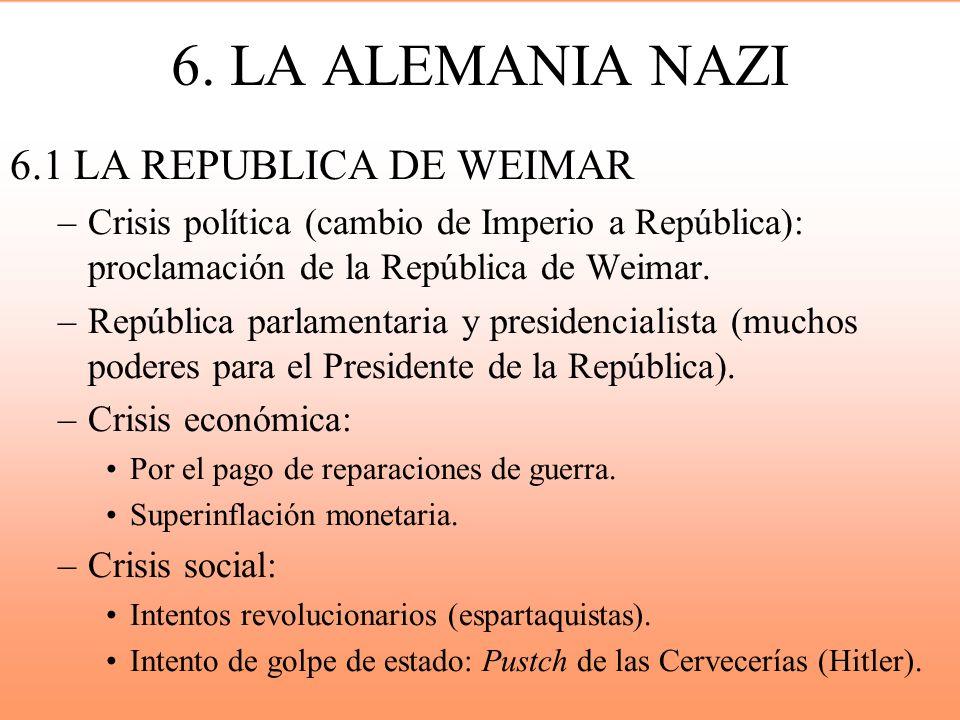 6.1 LA REPUBLICA DE WEIMAR –Crisis política (cambio de Imperio a República): proclamación de la República de Weimar. –República parlamentaria y presid