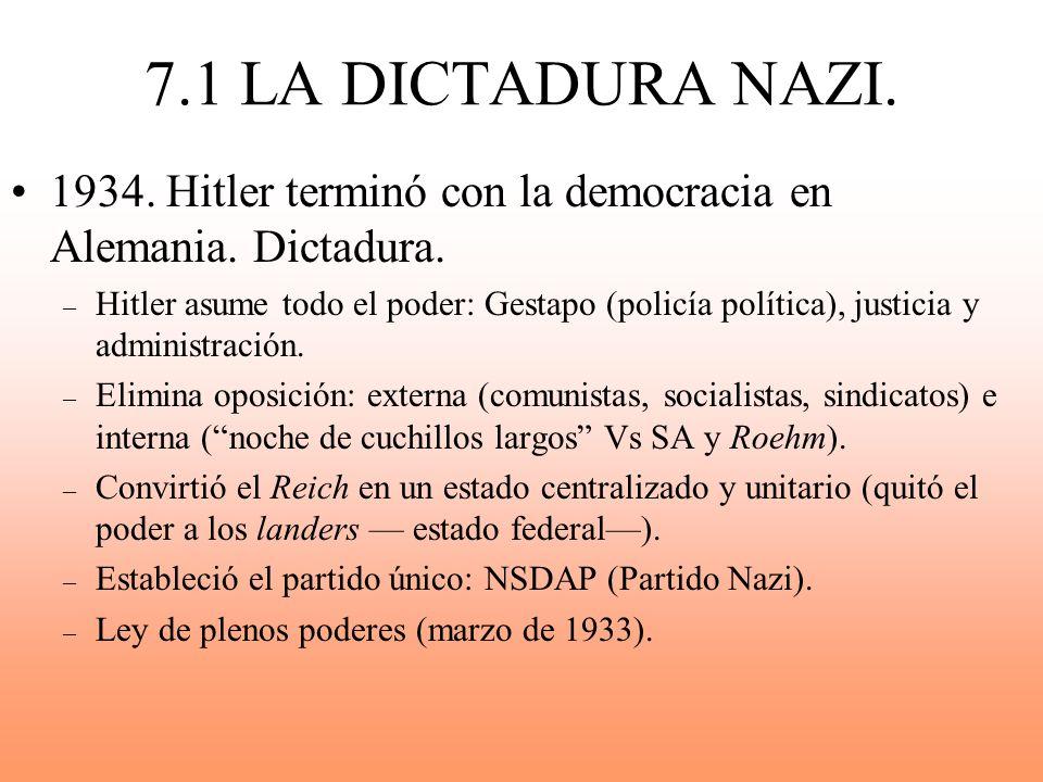 7.1 LA DICTADURA NAZI. 1934. Hitler terminó con la democracia en Alemania. Dictadura. – Hitler asume todo el poder: Gestapo (policía política), justic