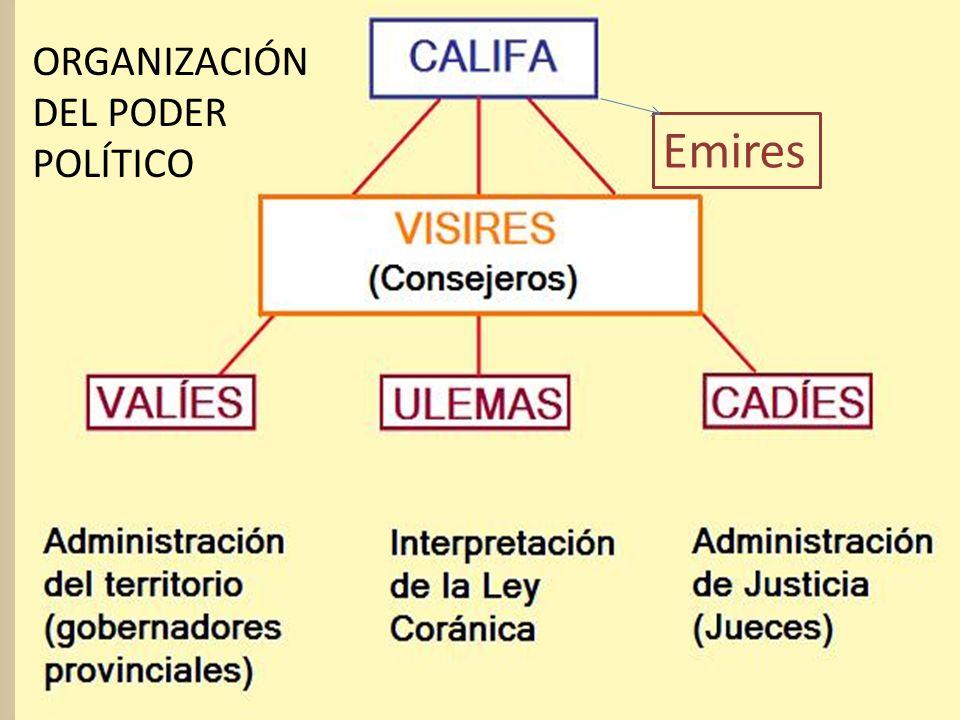 Emires ORGANIZACIÓN DEL PODER POLÍTICO