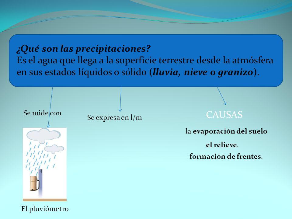 la evaporación del suelo el relieve. formación de frentes. ¿Qué son las precipitaciones? Es el agua que llega a la superficie terrestre desde la atmós
