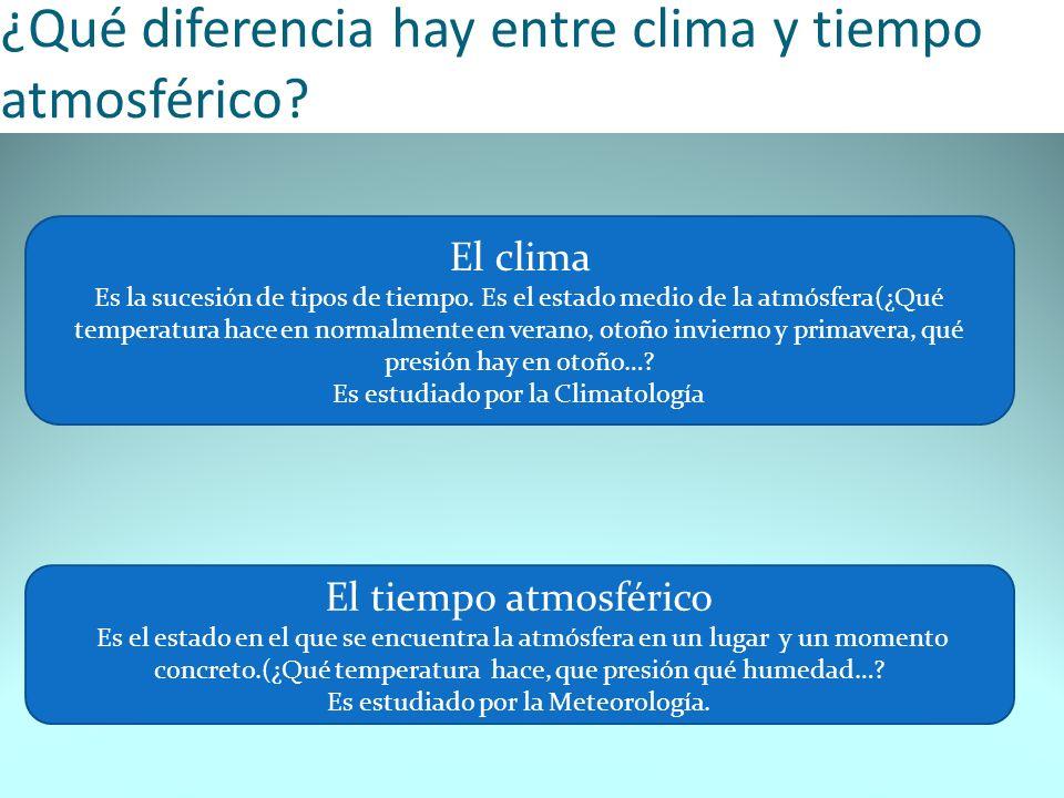 ¿Qué diferencia hay entre clima y tiempo atmosférico? El clima Es la sucesión de tipos de tiempo. Es el estado medio de la atmósfera(¿Qué temperatura
