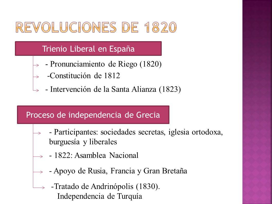 Trienio Liberal en España Proceso de independencia de Grecia - Pronunciamiento de Riego (1820) -Constitución de 1812 - Intervención de la Santa Alianz