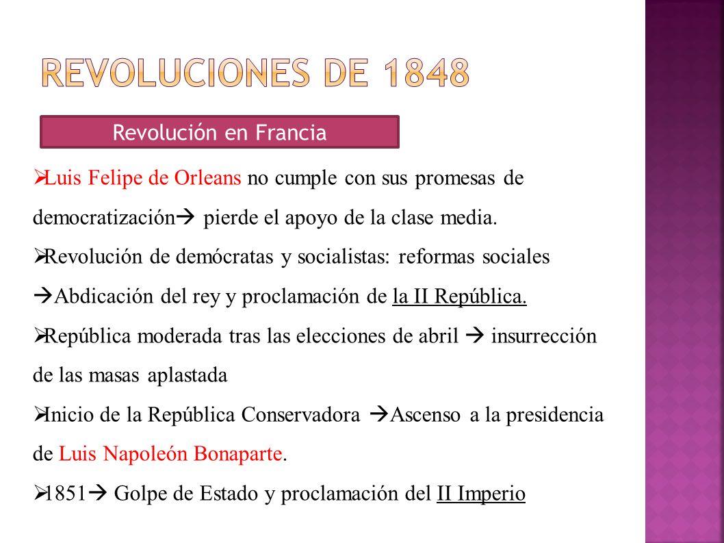 Revolución en Francia Luis Felipe de Orleans no cumple con sus promesas de democratización pierde el apoyo de la clase media. Revolución de demócratas