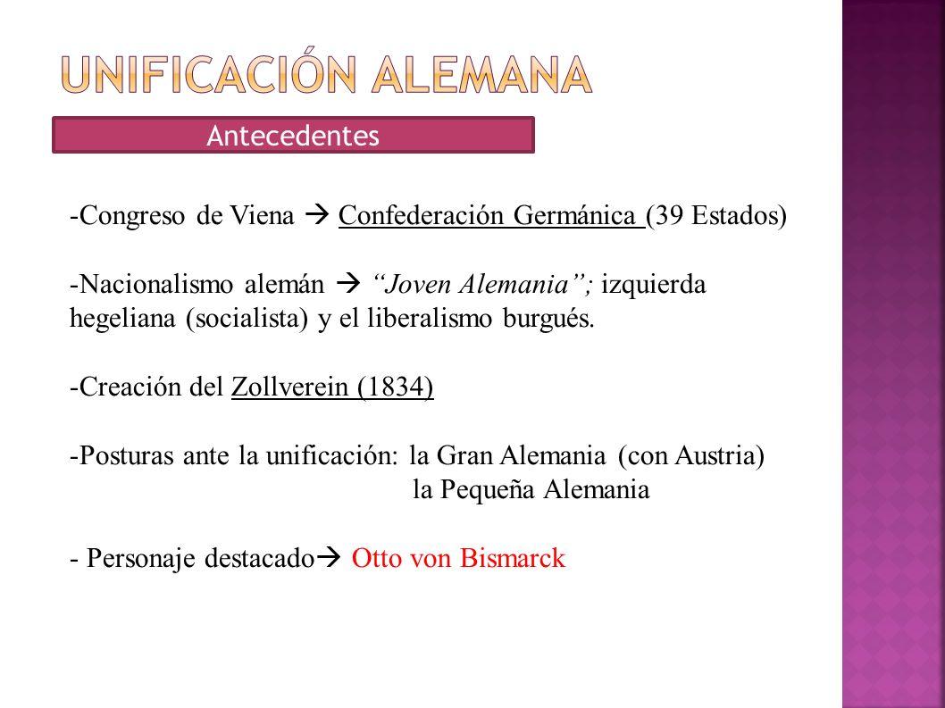 Antecedentes -Congreso de Viena Confederación Germánica (39 Estados) -Nacionalismo alemán Joven Alemania; izquierda hegeliana (socialista) y el libera