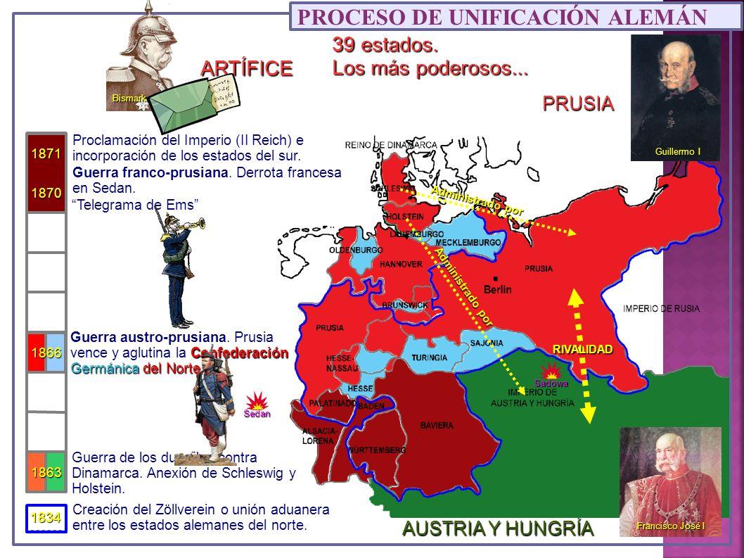 PROCESO DE UNIFICACIÓN ALEMÁN ARTÍFICE Bismark 1834 1863 1866 1870 1871 Creación del Zöllverein o unión aduanera entre los estados alemanes del norte.