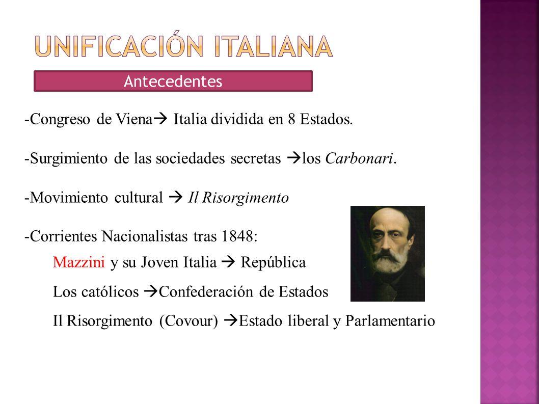 Antecedentes -Congreso de Viena Italia dividida en 8 Estados. -Surgimiento de las sociedades secretas los Carbonari. -Movimiento cultural Il Risorgime