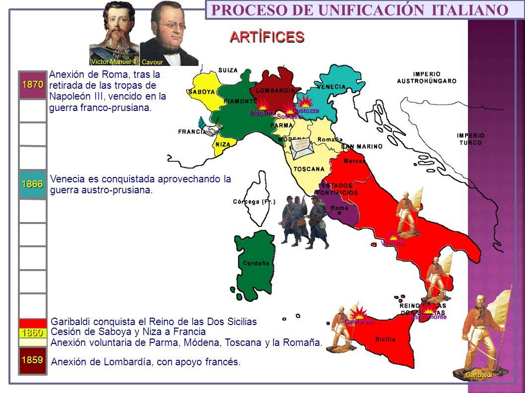 1866 1860 PROCESO DE UNIFICACIÓN ITALIANO Anexión de Lombardía, con apoyo francés. 1859 Magenta Solferino Anexión voluntaria de Parma, Módena, Toscana