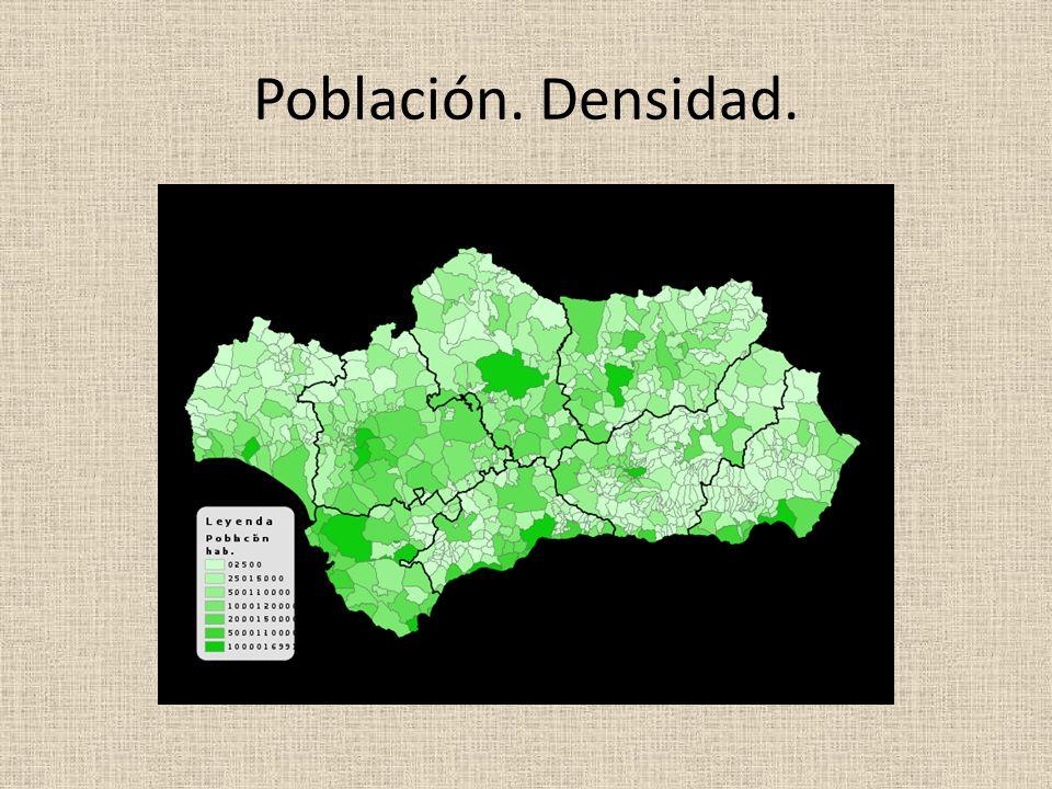 Población. Densidad.