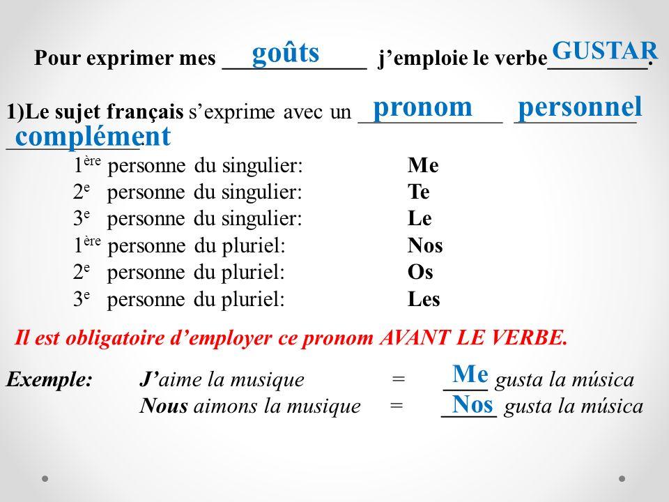 Pour exprimer mes _____________ jemploie le verbe_________. 1)Le sujet français sexprime avec un _____________ ___________ ____________: 1 ère personn