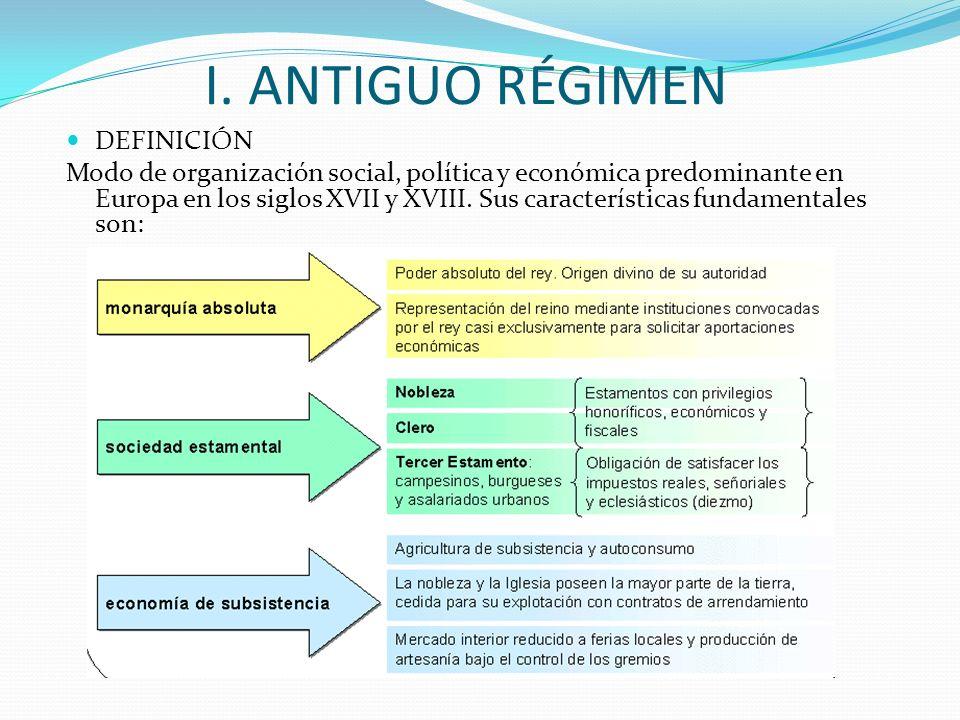 I. ANTIGUO RÉGIMEN DEFINICIÓN Modo de organización social, política y económica predominante en Europa en los siglos XVII y XVIII. Sus características