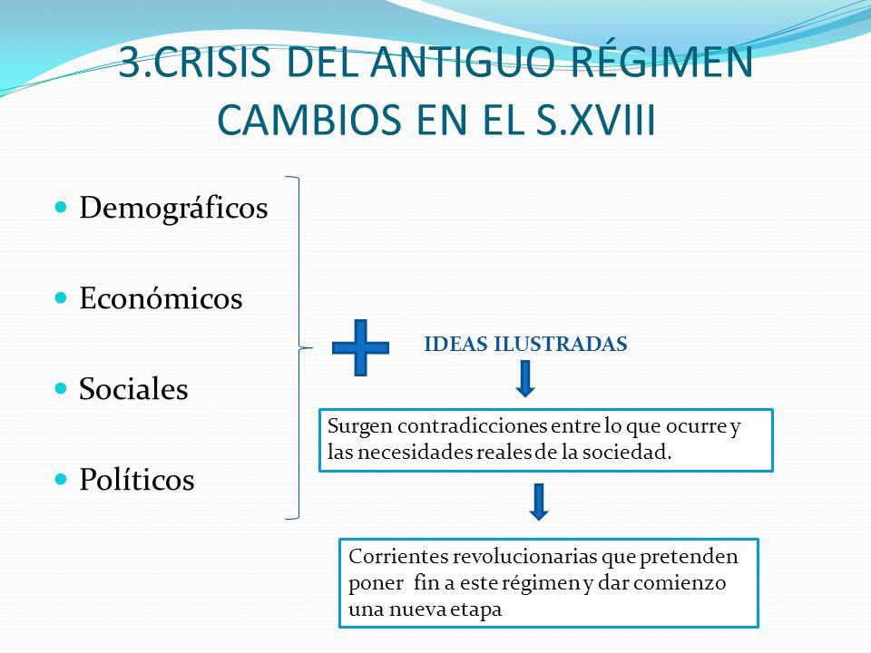 3.CRISIS DEL ANTIGUO RÉGIMEN CAMBIOS EN EL S.XVIII Demográficos Económicos Sociales Políticos IDEAS ILUSTRADAS Surgen contradicciones entre lo que ocurre y las necesidades reales de la sociedad.