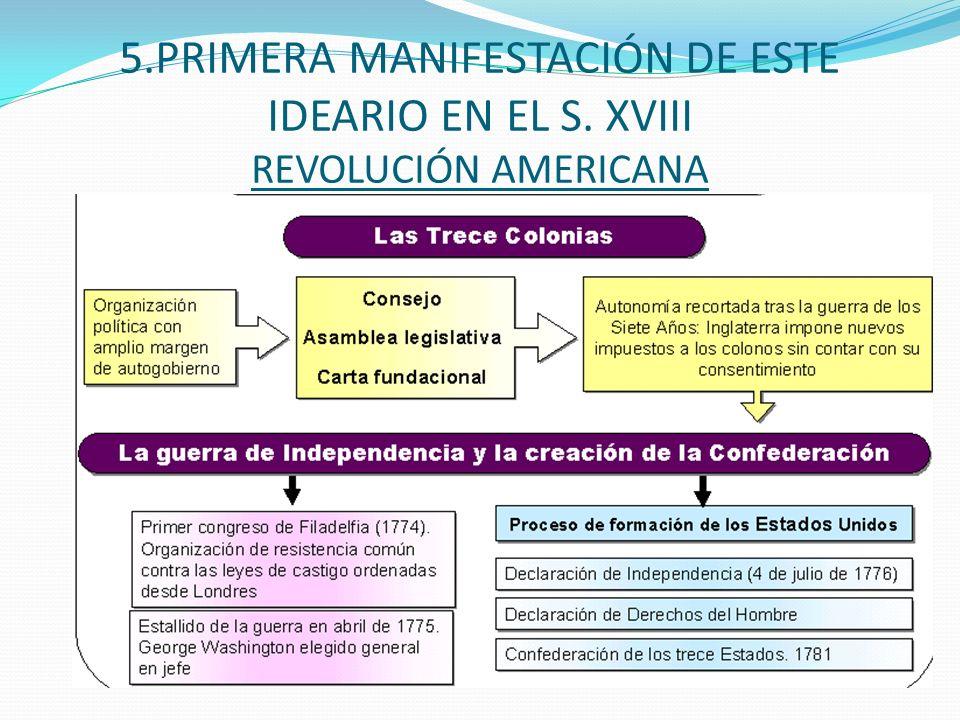 5.PRIMERA MANIFESTACIÓN DE ESTE IDEARIO EN EL S. XVIII REVOLUCIÓN AMERICANA