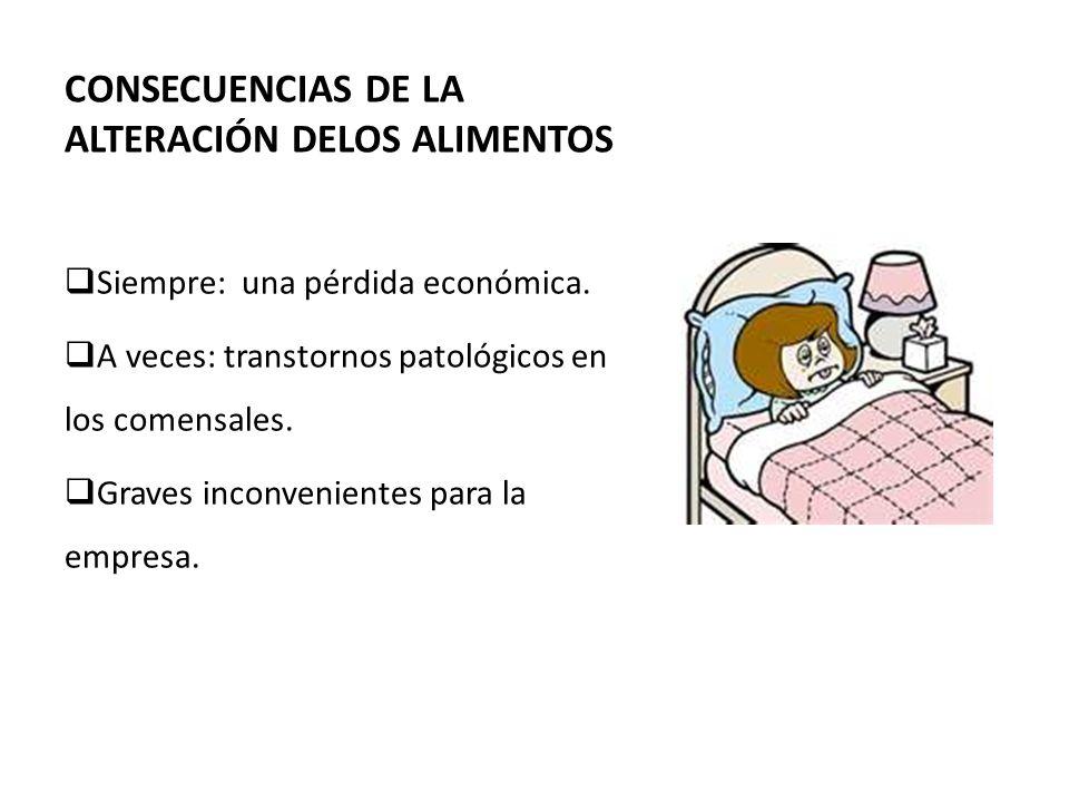 CONSECUENCIAS DE LA ALTERACIÓN DELOS ALIMENTOS Siempre: una pérdida económica. A veces: transtornos patológicos en los comensales. Graves inconvenient
