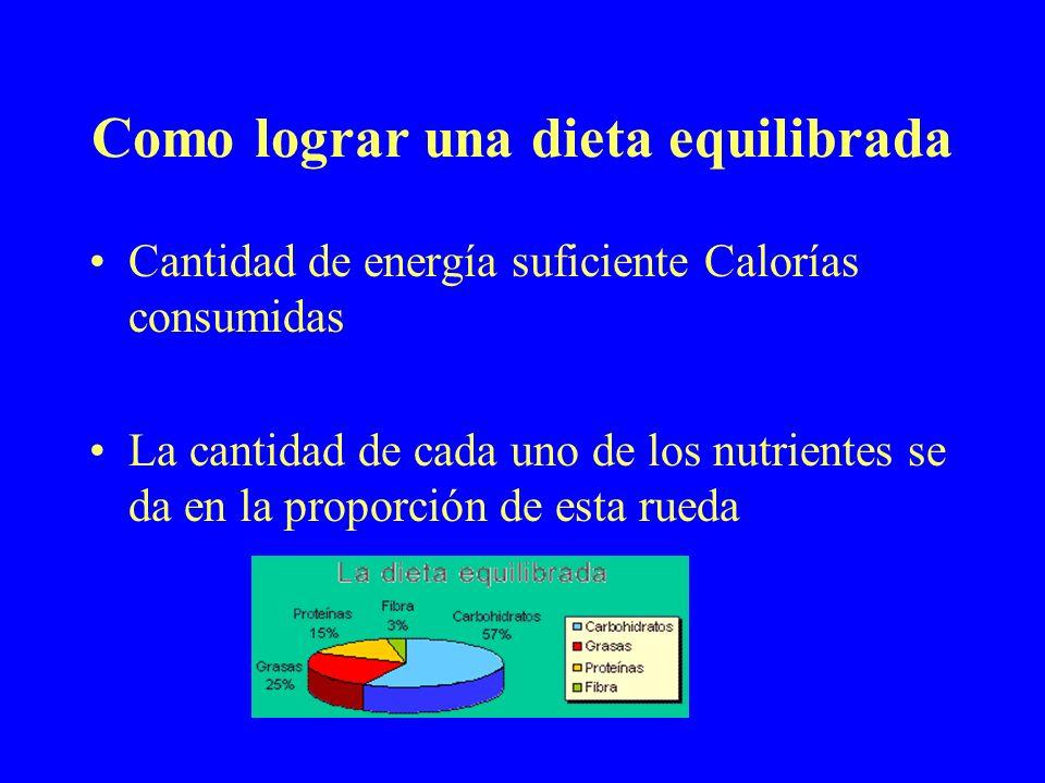 Como lograr una dieta equilibrada Cantidad de energía suficiente Calorías consumidas La cantidad de cada uno de los nutrientes se da en la proporción