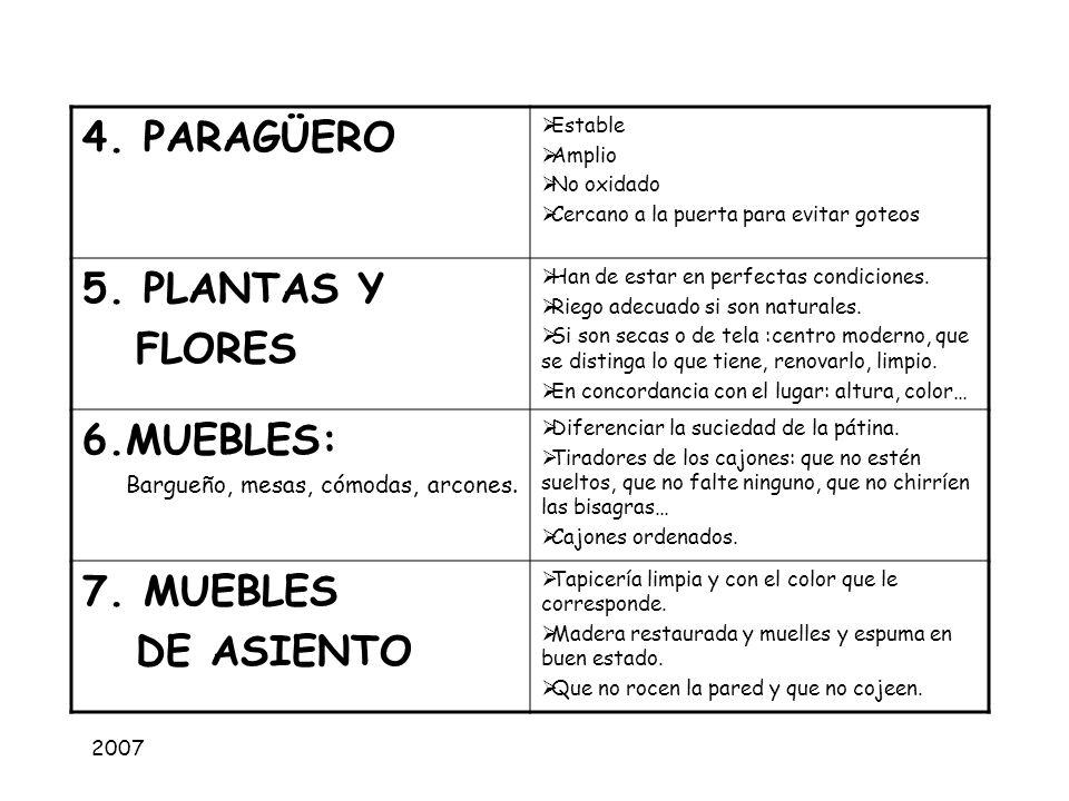 2007 IGEA CUARTOS DE BAÑO Características: higiene, limpieza, orden.