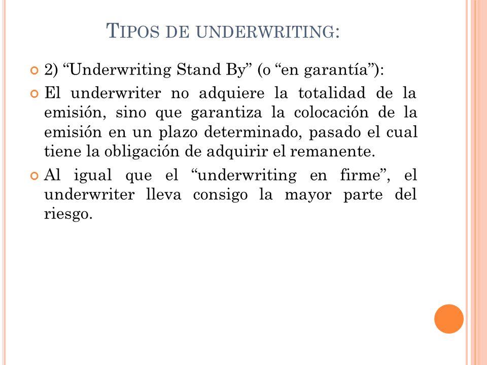 T IPOS DE UNDERWRITING : 3) Underwriting Best Efforts (al mejor esfuerzo): El underwriter se limita a adelantar los fondos necesarios para la emisión y a realizar los mejores esfuerzos para su colocación en el mercado (no los adquiere) Es imprescindible la fijación de un plazo dentro del cual el underwriter se compromete a realizar esos mejores esfuerzos.