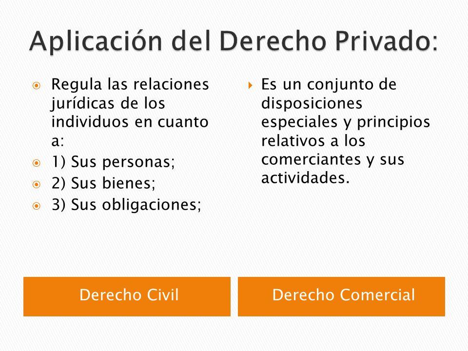 Derecho CivilDerecho Comercial Regula las relaciones jurídicas de los individuos en cuanto a: 1) Sus personas; 2) Sus bienes; 3) Sus obligaciones; Es